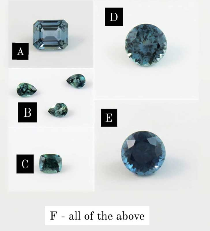 Figure 2: 'Teal' votes were largely split, with gemstone 'C' (Montana sapphire) taking 24 per cent; 'D' (Montana sapphire) taking 20 per cent of votes; 'B' (Australian sapphire) taking 17 per cent; and option 'F' ('all of the above') taking 15 per cent. Gemstones 'E' (Montana sapphire) and 'A' (Madagascar sapphire) received only four and 1.5 per cent of votes, respectively.